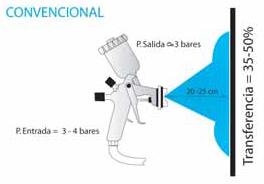 pistola-aerografica-convencional
