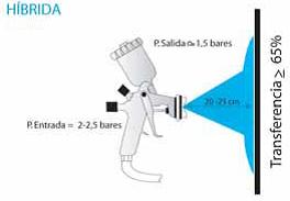pistola-aerografica-hibrida